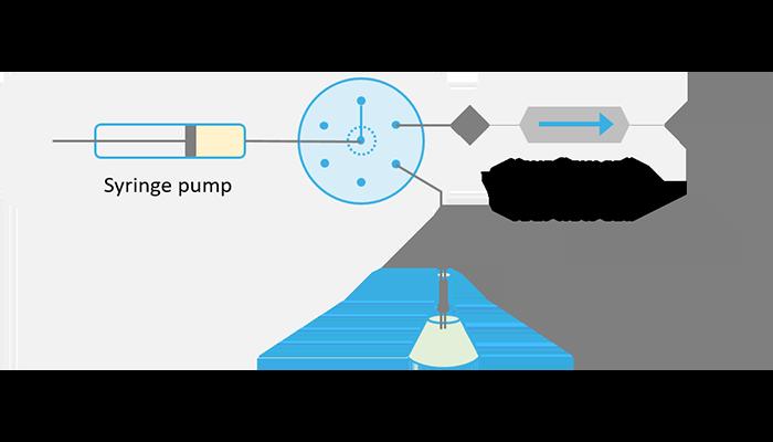 technical-note-Liquid-recirculation-LSPone