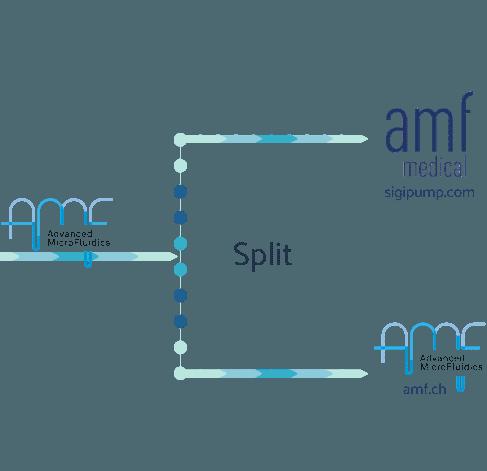 split amd medical and advanced microfluidics