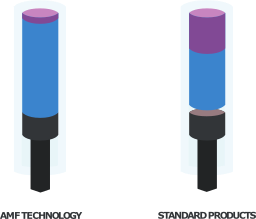microfluidic-syringe-high-dilution-ratio-comparison